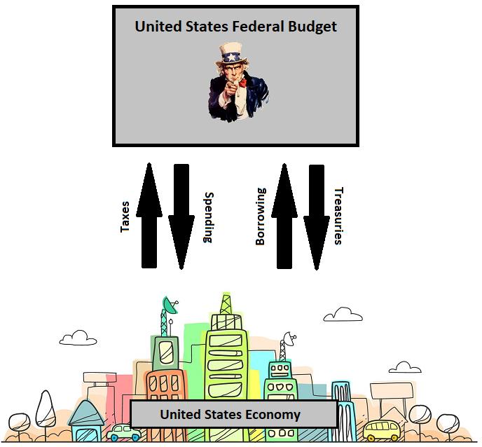 QE Example 1