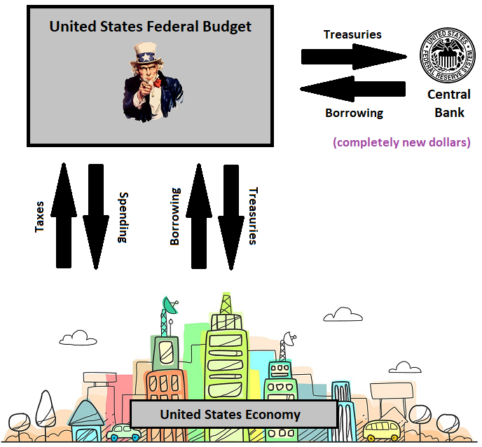 QE Example 3